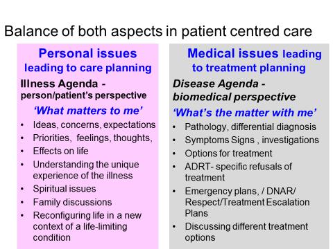 Gold Standard Framework - Advance Care Planning